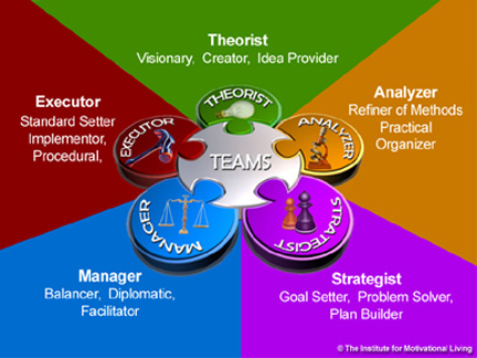 disc_personality_behavioral_style_assessment_profile_test_teams_values_training_dvd_1_1_1