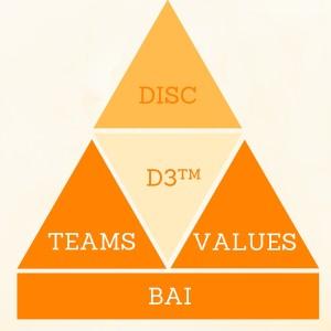 D3 graficznie